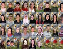 Attacchi a Heseke: rivelati i nomi delle vittime